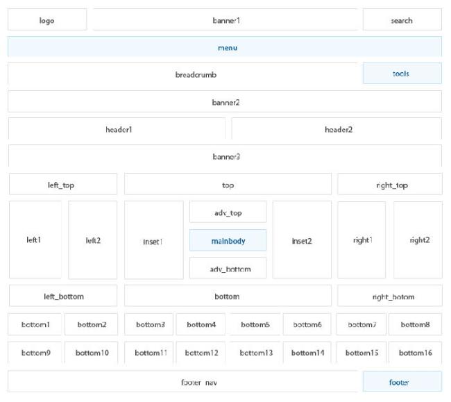 Шаблон для Joomla GK Memovie. Позиции модулей.